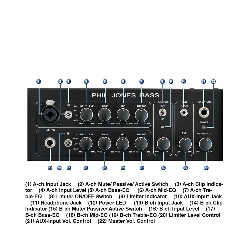 Bass Cub Top Panel