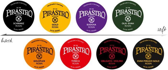 Pirastro Rosin Chart